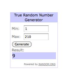 We Have a Winner for the Second Holiday Giveaway!